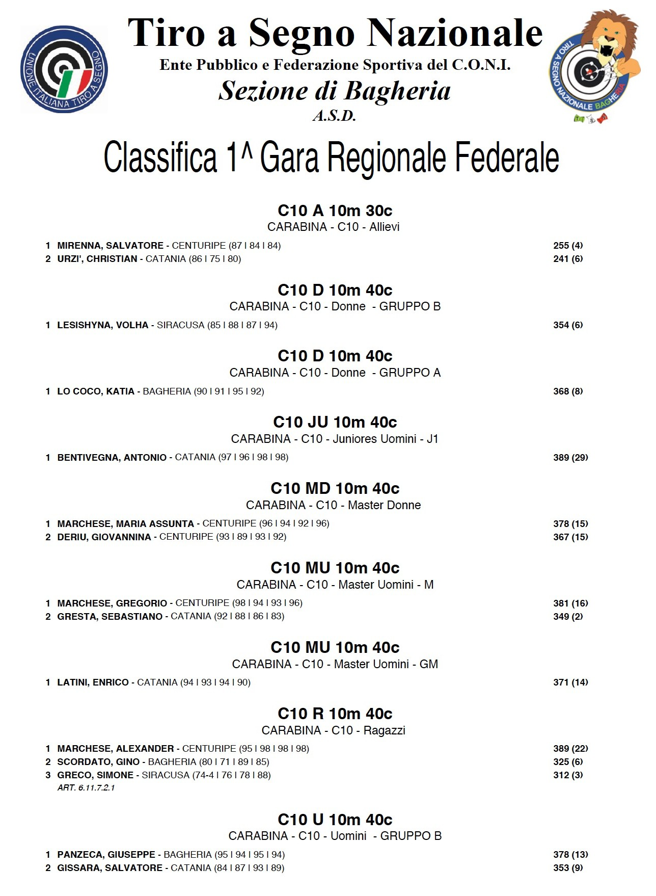 Classifica Prima gara federale 2017